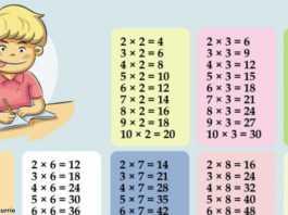 Ось найкращий спосіб вивчити таблицю множення. І чому ми раніше про це не знали!